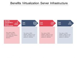 Benefits Virtualization Server Infrastructure Ppt Powerpoint Presentation Gallery Shapes Cpb