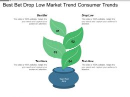 Best Bet Drop Low Market Trend Consumer Trends Brand Consumer Cpb