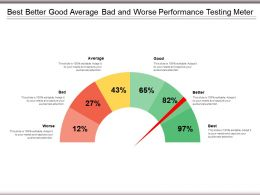 Best Better Good Average Bad And Worse Performance Testing Meter