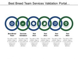 Best Breed Team Services Validation Portal Collaboration Services
