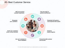 Best Customer Service Loyalty M1811 Ppt Powerpoint Presentation Model Slides
