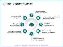 Best Customer Service Loyalty Programs Ppt Powerpoint Presentation Visual Aids Layouts
