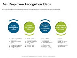 Best Employee Recognition Ideas Promotion Ppt Powerpoint Presentation Templates