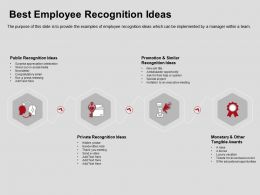 Best Employee Recognition Ideas Tangible Awards Ppt Powerpoint Presentation Example