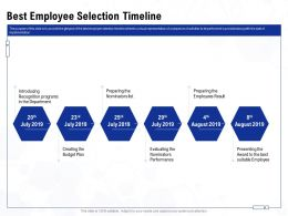 Best Employee Selection Timeline 20 July To 30 August Ppt Powerpoint Presentation Portfolio