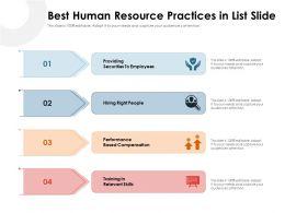 Best Human Resource Practices In List Slide
