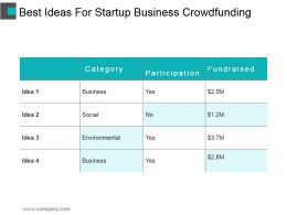 Best Ideas For Startup Business Crowdfunding Powerpoint Shapes