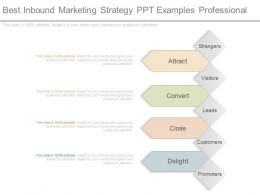 Best Inbound Marketing Strategy Ppt Examples Professional