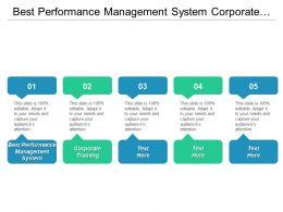 Best Performance Management System Corporate Training Strategic Public Speaking Cpb