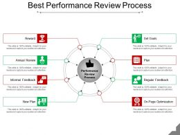 Best Performance Review Process Ppt Presentation Examples
