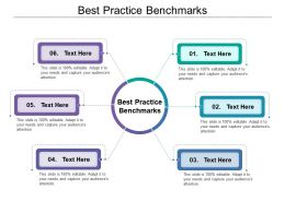 Best Practice Benchmarks