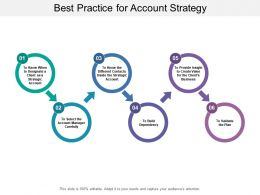 Best Practice For Account Strategy