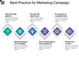 Best Practice For Marketing Campaign