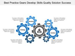 Best Practice Gears Develop Skills Quality Solution Success