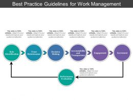 Best Practice Guidelines For Work Management