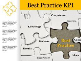 Best Practice Kpi