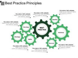 Best Practice Principles