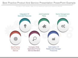 Best Practice Product And Service Presentation Powerpoint Example