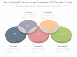 Best Practices For Business Case Development Ppt Samples Download