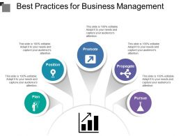 Best Practices For Business Management
