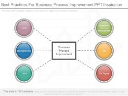 Best Practices For Business Process Improvement Ppt Inspiration