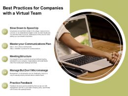 Best Practices For Companies With A Virtual Team