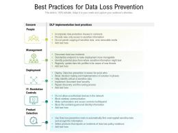 Best Practices For Data Loss Prevention