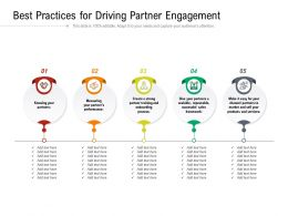 Best Practices For Driving Partner Engagement