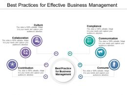 Best Practices For Effective Business Management