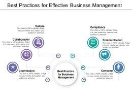 best_practices_for_effective_business_management_Slide01