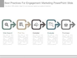 Best Practices For Engagement Marketing Powerpoint Slide