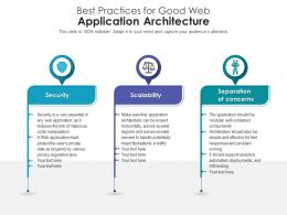 Best Practices For Good Web Application Architecture
