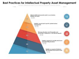 Best Practices For Intellectual Property Asset Management
