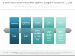 best_practices_for_project_management_diagram_powerpoint_guide_Slide01