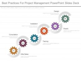 Best Practices For Project Management Powerpoint Slides Deck