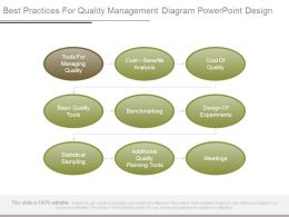Best Practices For Quality Management Diagram Powerpoint Design