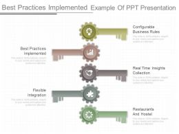 Best Practices Implemented Example Of Ppt Presentation