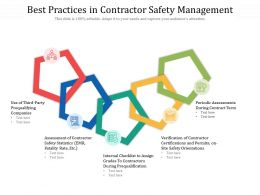 Best Practices In Contractor Safety Management