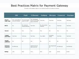 Best Practices Matrix For Payment Gateway