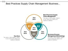 Best Practices Supply Chain Management Business Process Management Methodology Cpb