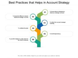 Best Practices That Helps In Account Strategy