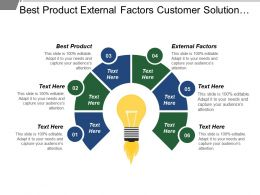 Best Product External Factors Customer Solution Adaptive Process