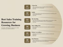 Best Sales Training Resources For Growing Business