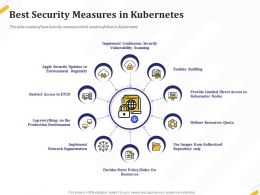 Best Security Measures In Kubernetes Access Ppt Powerpoint Presentation Gallery