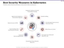 Best Security Measures In Kubernetes Auditing Ppt Icon Infographics