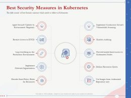Best Security Measures In Kubernetes Restrict Access Ppt Presentation Show