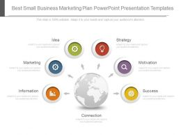 Best Small Business Marketing Plan Powerpoint Presentation Templates