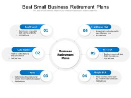 Best Small Business Retirement Plans