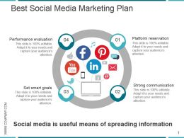 Best Social Media Marketing Plan Powerpoint Slide Background
