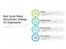 Best Social Media Recruitment Strategy For Organisation